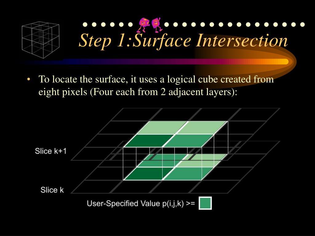 Step 1:Surface Intersection