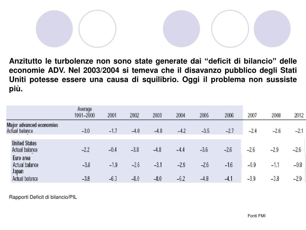 """Anzitutto le turbolenze non sono state generate dai """"deficit di bilancio"""" delle economie ADV. Nel 2003/2004 si temeva che il disavanzo pubblico degli Stati Uniti potesse essere una causa di squilibrio. Oggi il problema non sussiste più."""