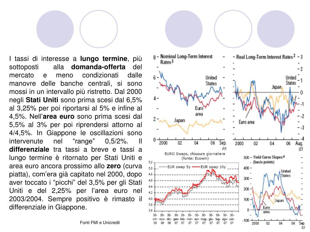 I tassi di interesse a