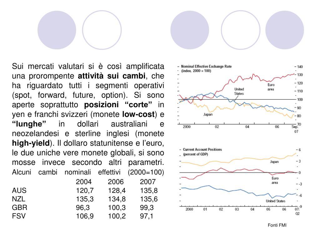 Sui mercati valutari si è così amplificata una prorompente