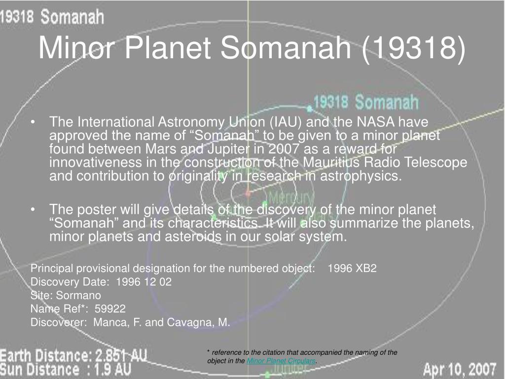 Minor Planet Somanah (19318)