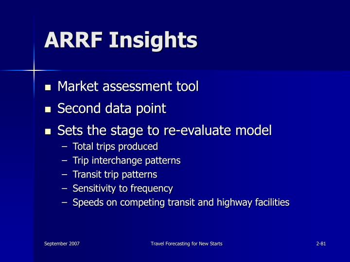ARRF Insights