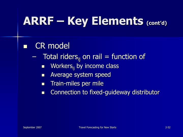 ARRF – Key Elements
