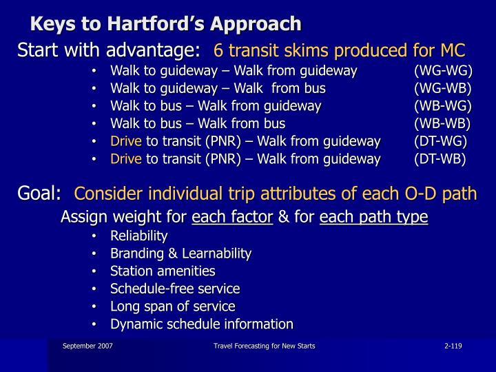 Keys to Hartford's Approach