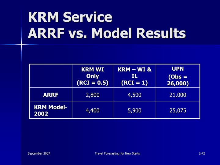KRM Service