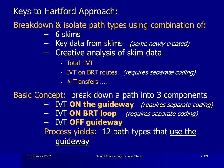 Keys to Hartford Approach: