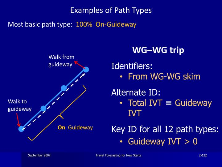 Examples of Path Types