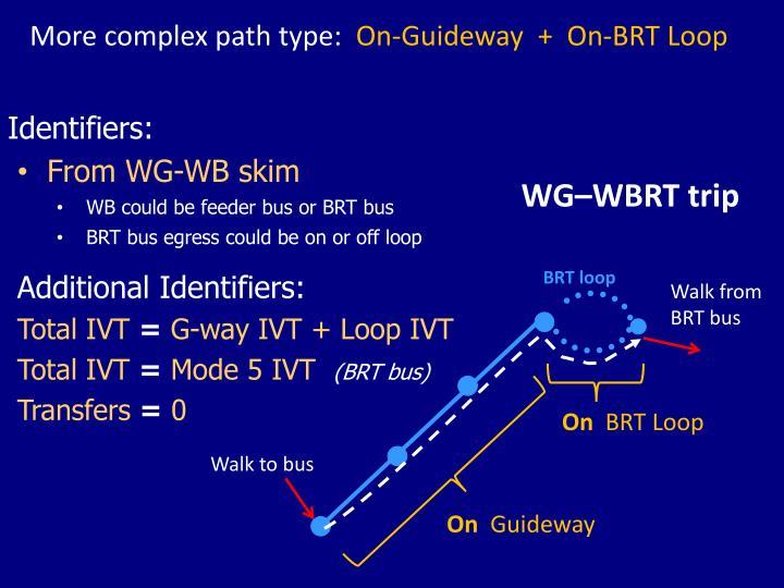 More complex path type: