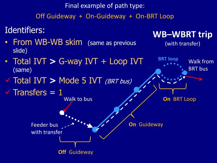 Final example of path type: