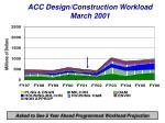 acc design construction workload march 2001