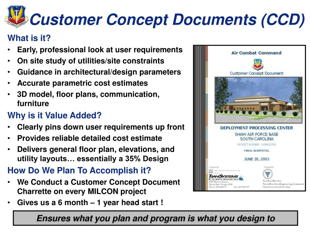 Customer Concept Documents (CCD)