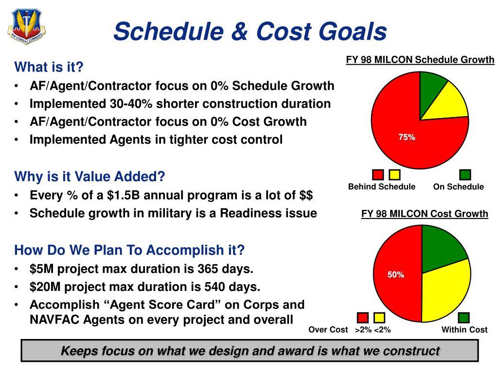 Schedule & Cost Goals