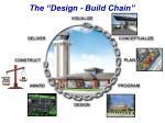 the design build chain16