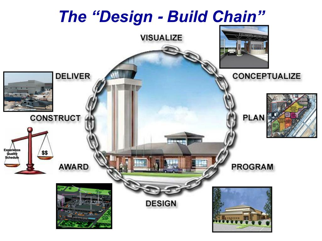 "The ""Design - Build Chain"""