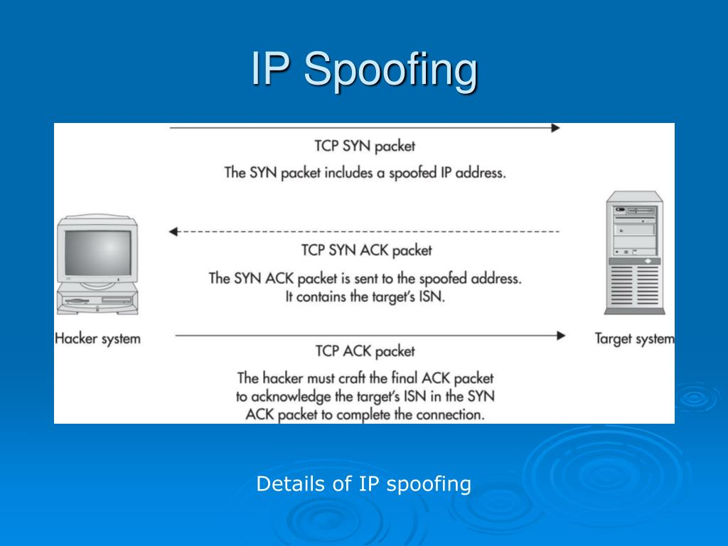 types of spoofing attacks Types of hacking attack and their counter  galley discusses three types of attacks against computer  an old method of spoofing used links containing the.