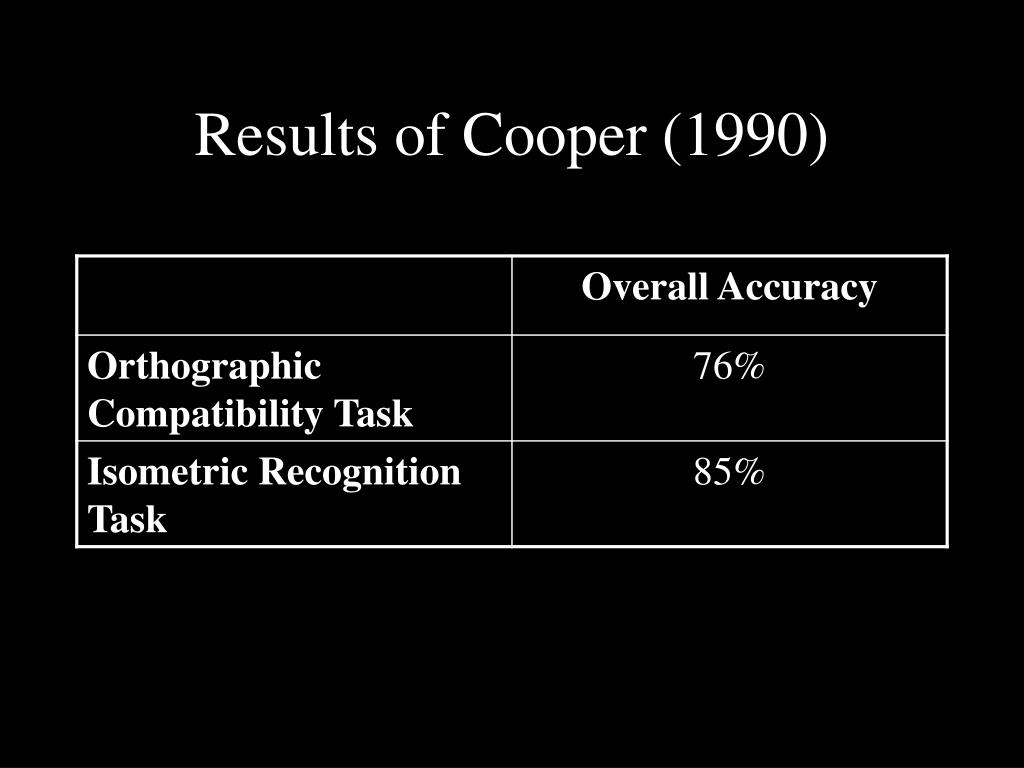 Results of Cooper (1990)