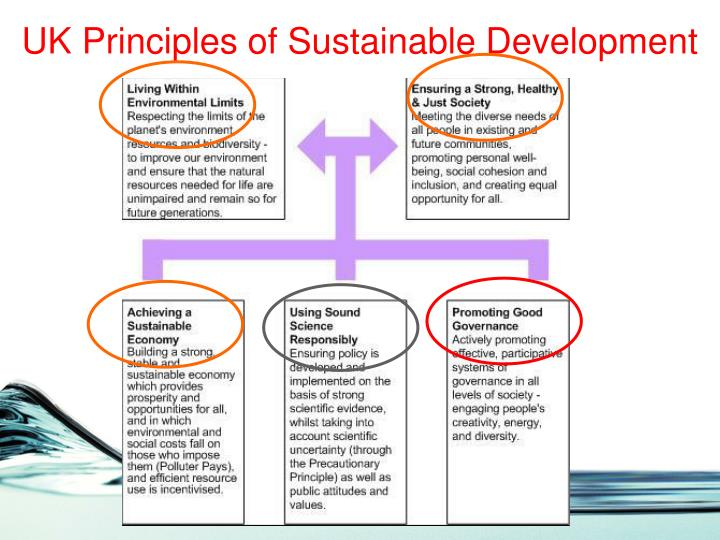 Uk principles of sustainable development
