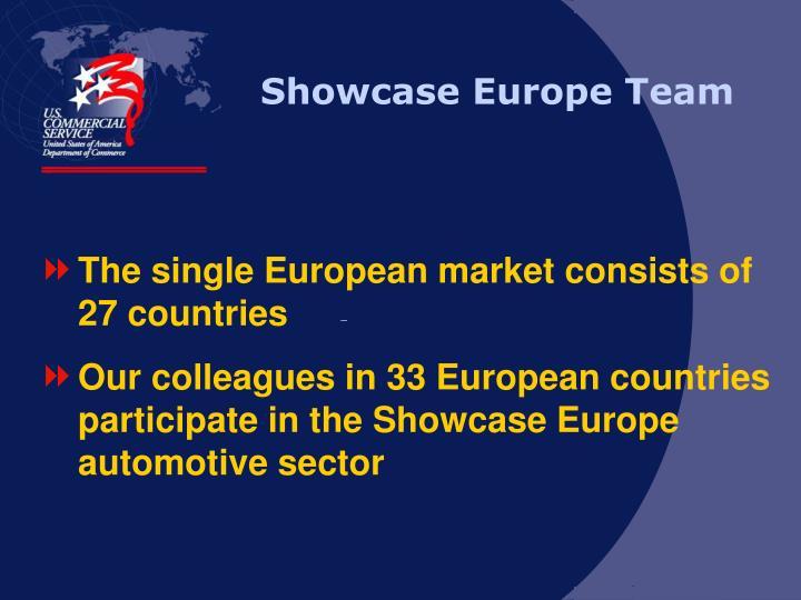 Showcase Europe Team