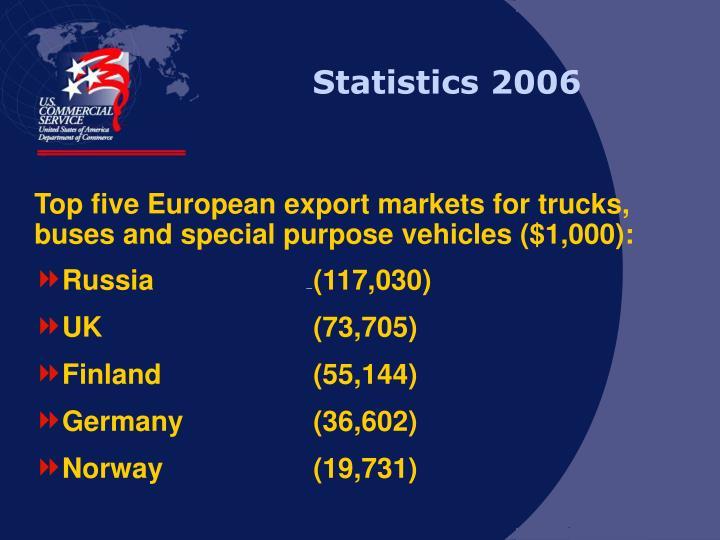 Statistics 2006