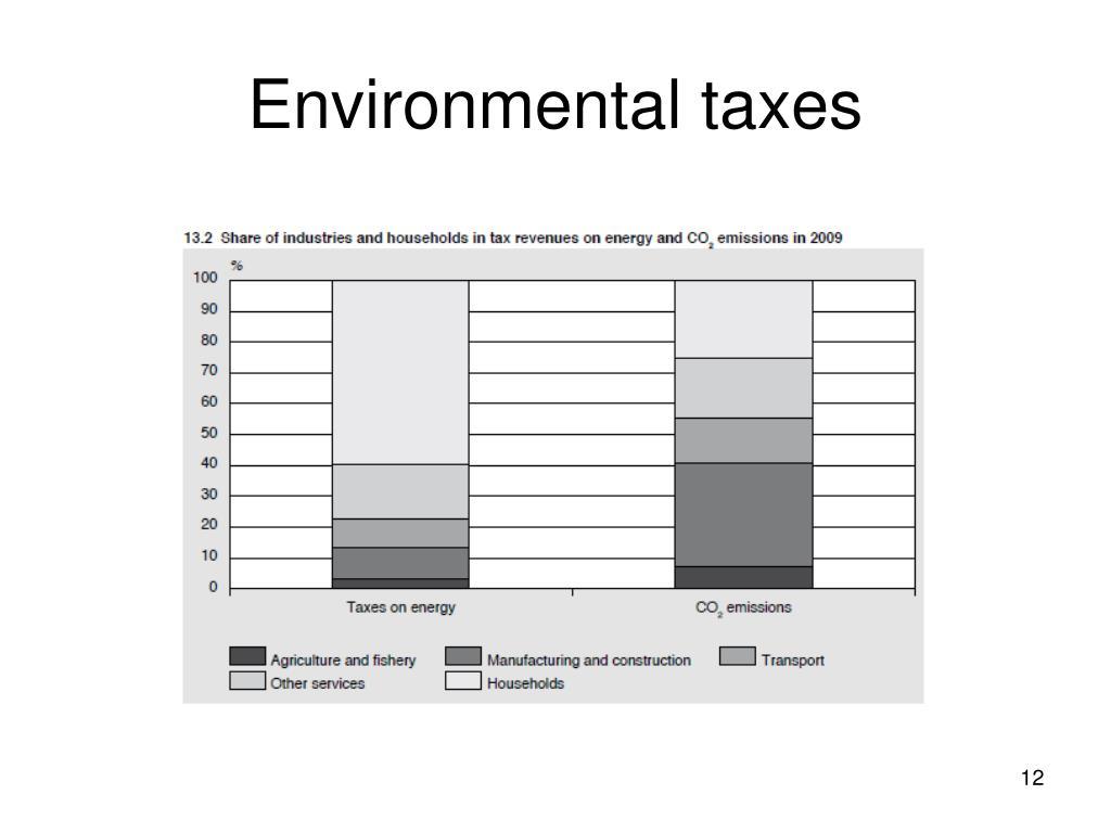 Environmental taxes