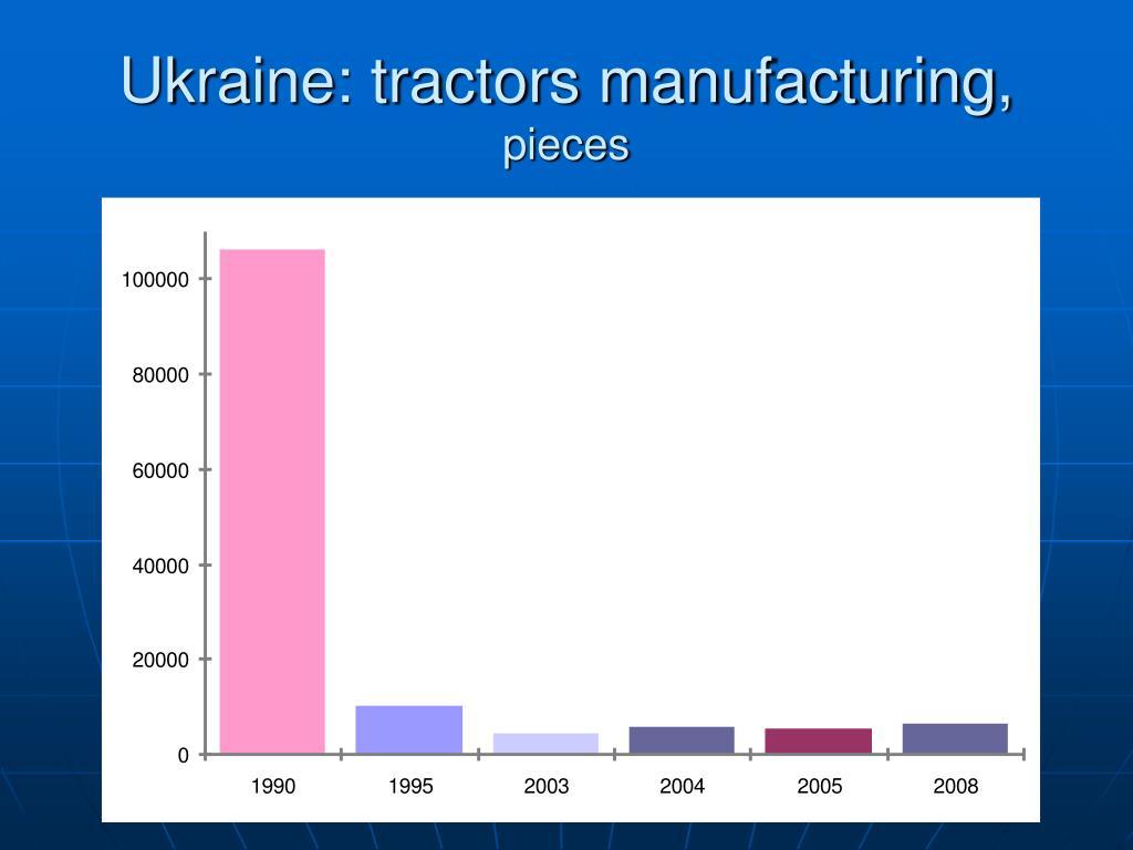 Ukraine: tractors manufacturing,