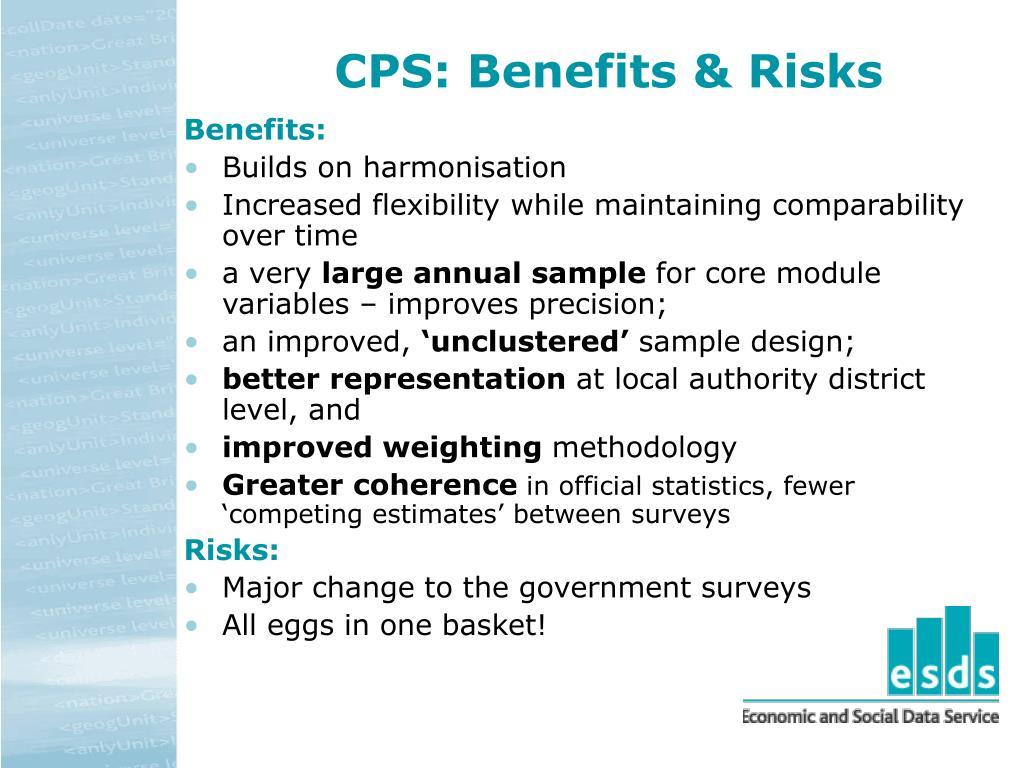 CPS: Benefits & Risks