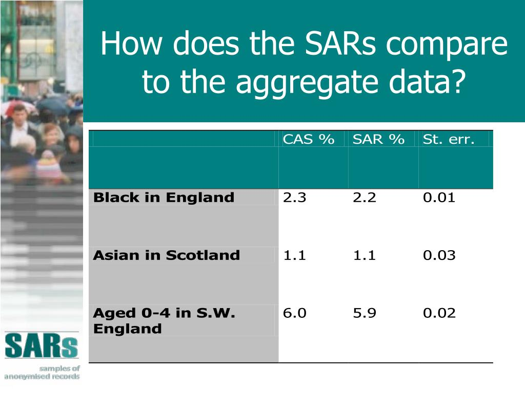 How does the SARs compare to the aggregate data?