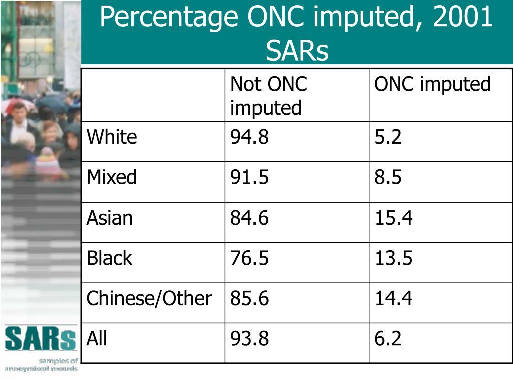 Percentage ONC imputed, 2001 SARs