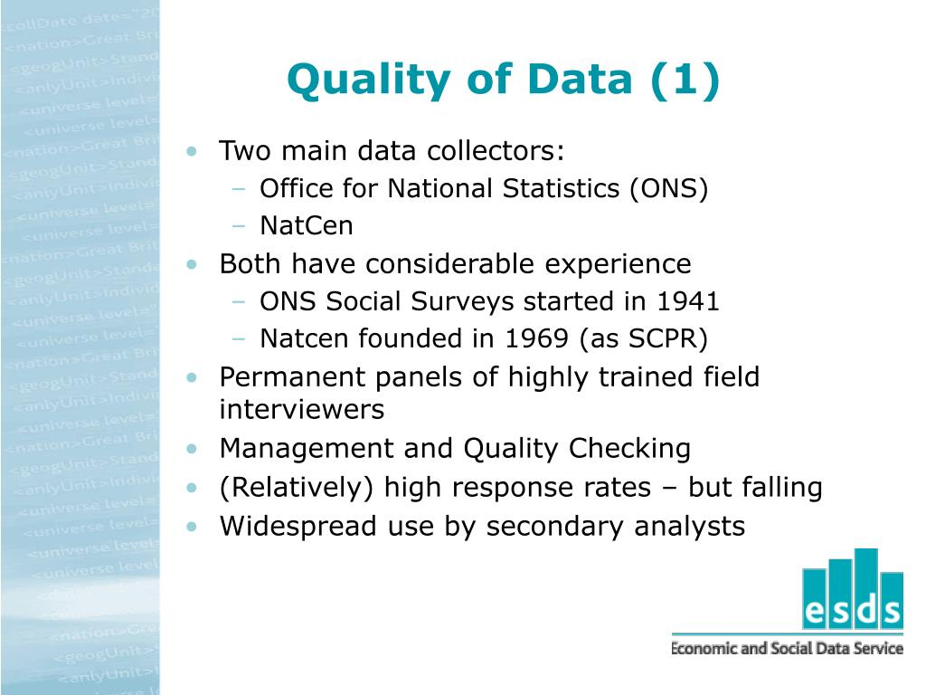Quality of Data (1)