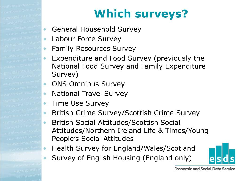 Which surveys?