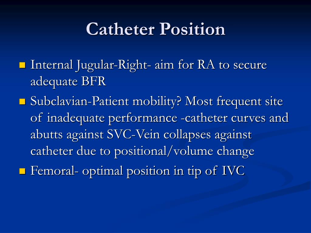Catheter Position