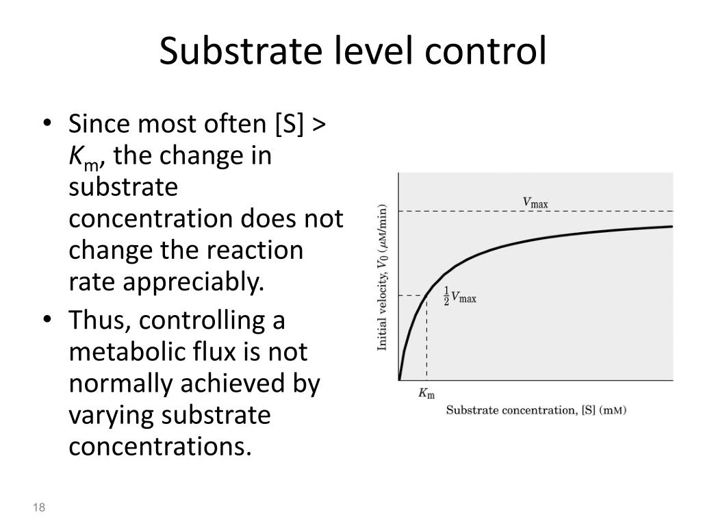 Substrate level control