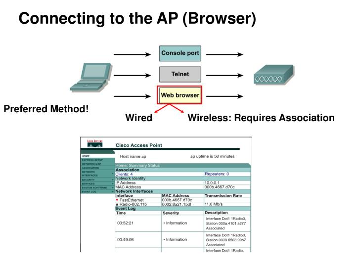 Connecting to the AP (Browser)