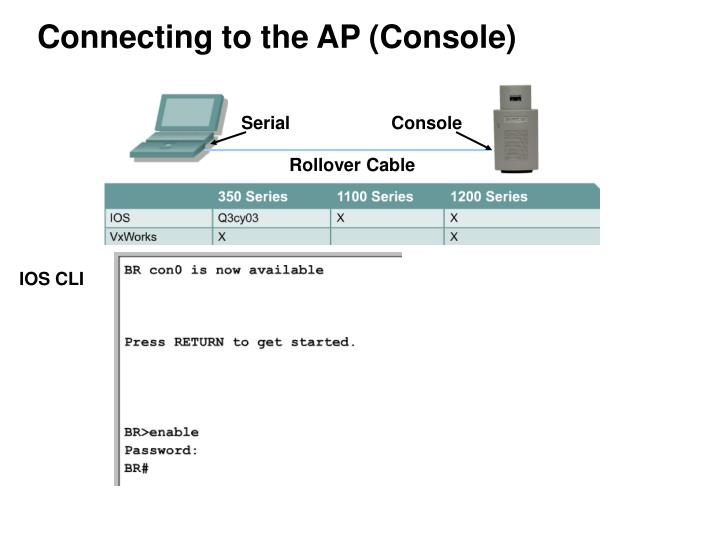 Connecting to the AP (Console)