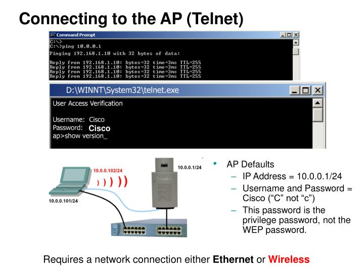 Connecting to the AP (Telnet)