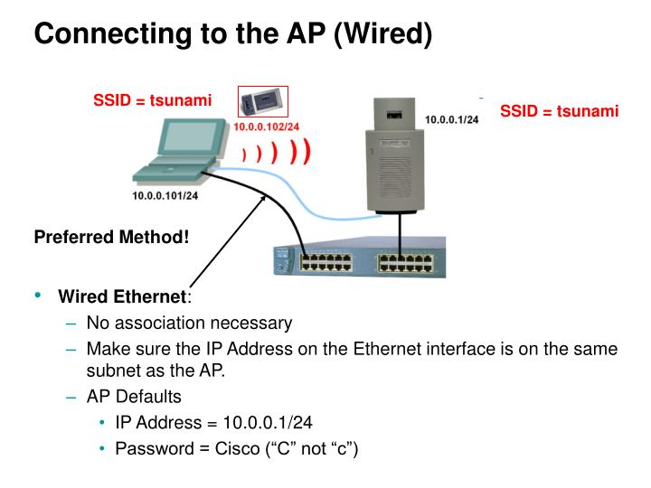 Connecting to the AP (Wired)