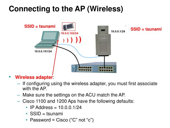 Connecting to the AP (Wireless)