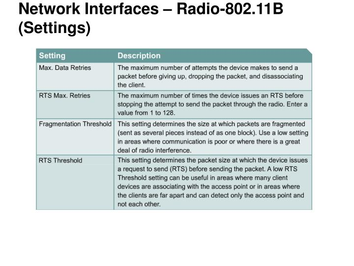 Network Interfaces – Radio-802.11B (Settings)