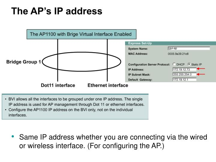 The AP's IP address
