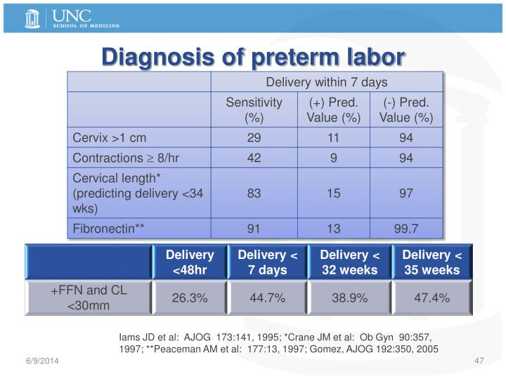 Diagnosis of preterm labor