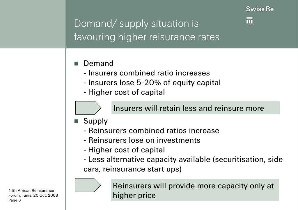 Demand/ supply situation is favouring higher reisurance rates