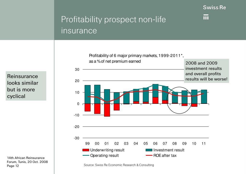 Profitability prospect non-life insurance
