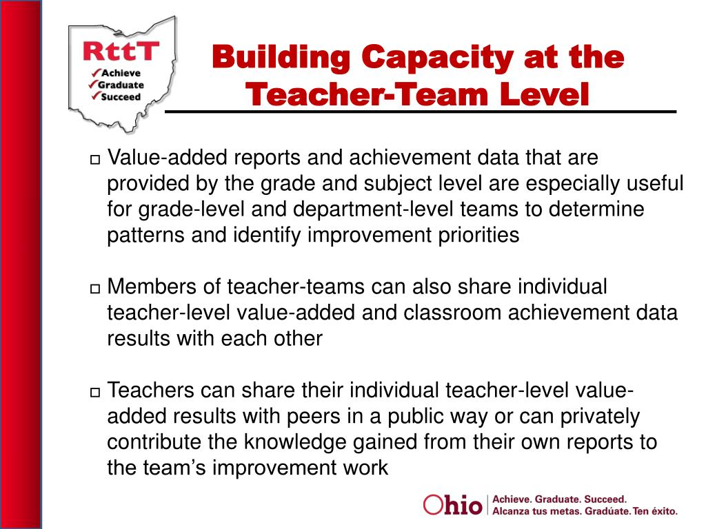 Building Capacity at the Teacher-Team Level