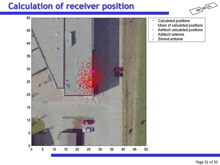 Calculation of receiver position