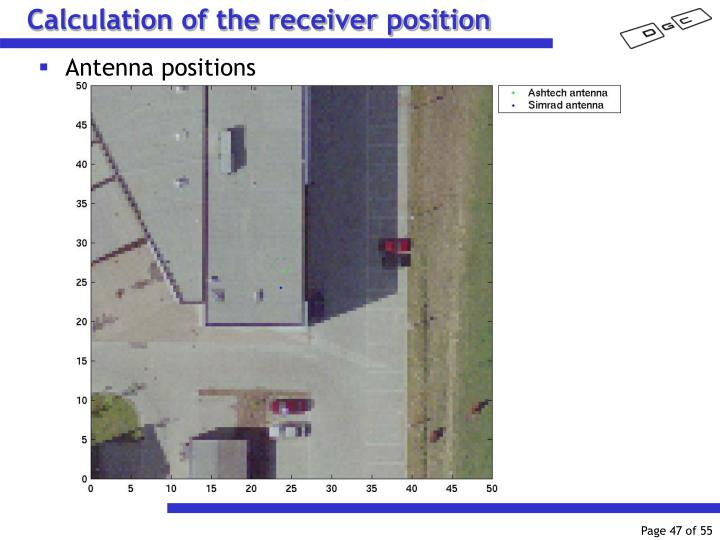 Calculation of the receiver position