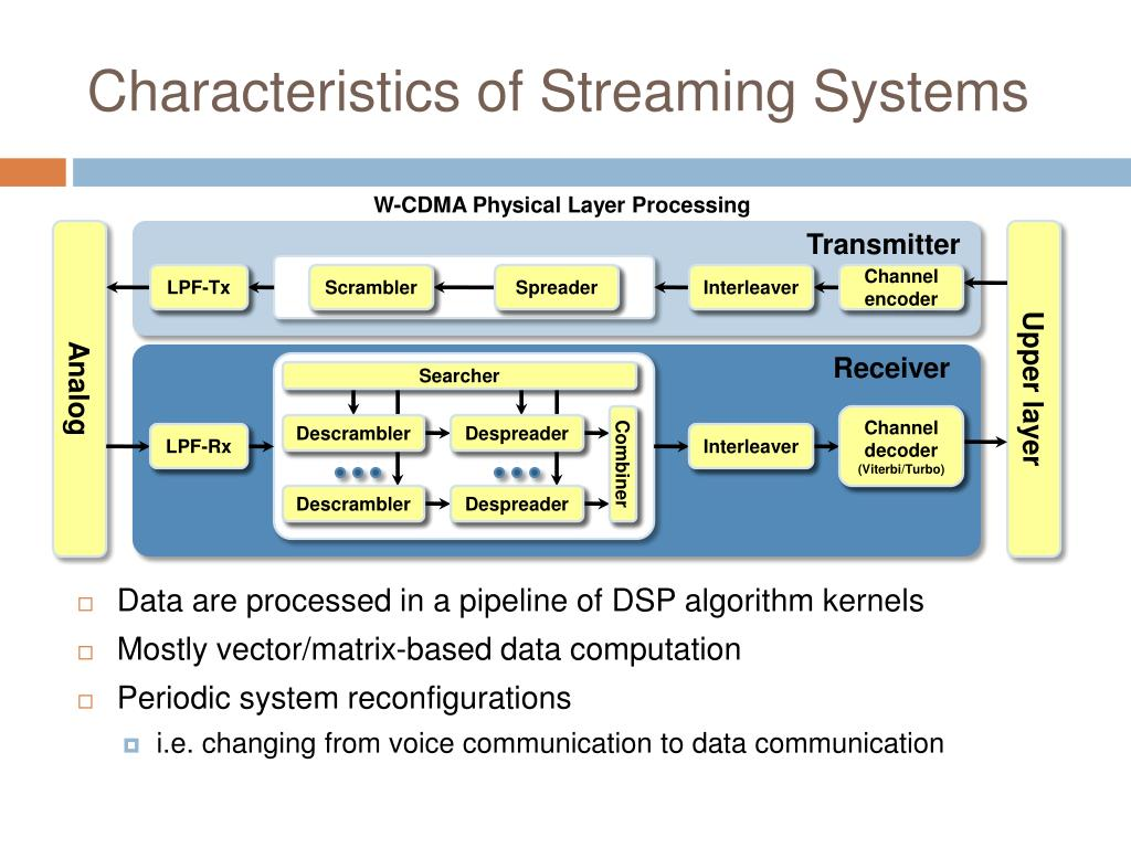 Characteristics of Streaming Systems