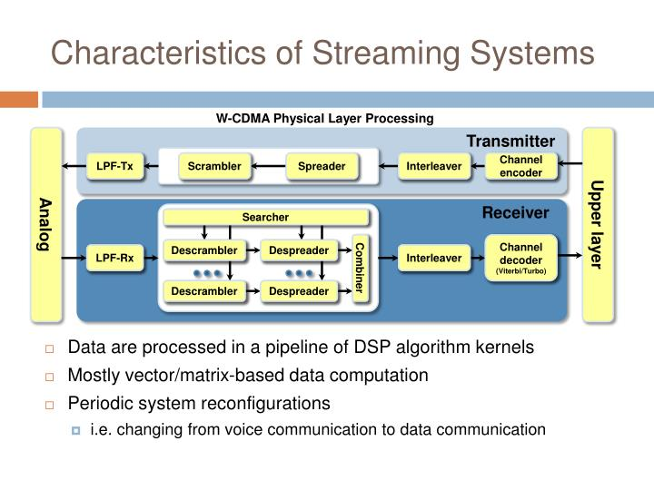 Characteristics of streaming systems l.jpg