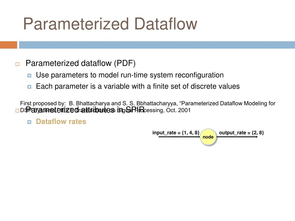 Parameterized Dataflow