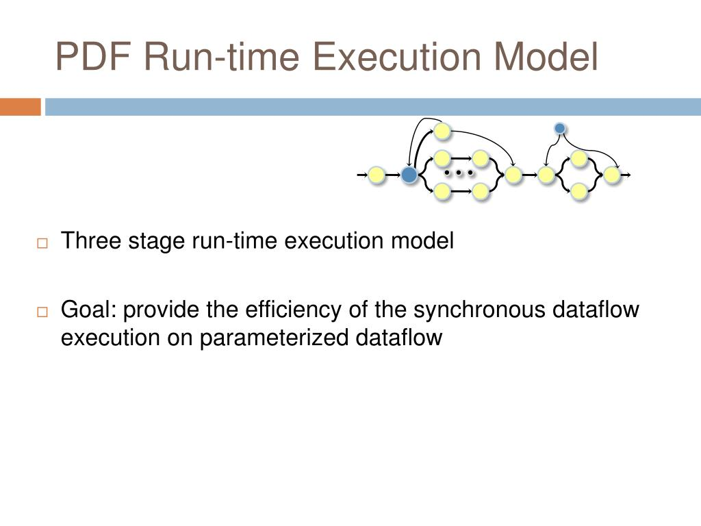 PDF Run-time Execution Model