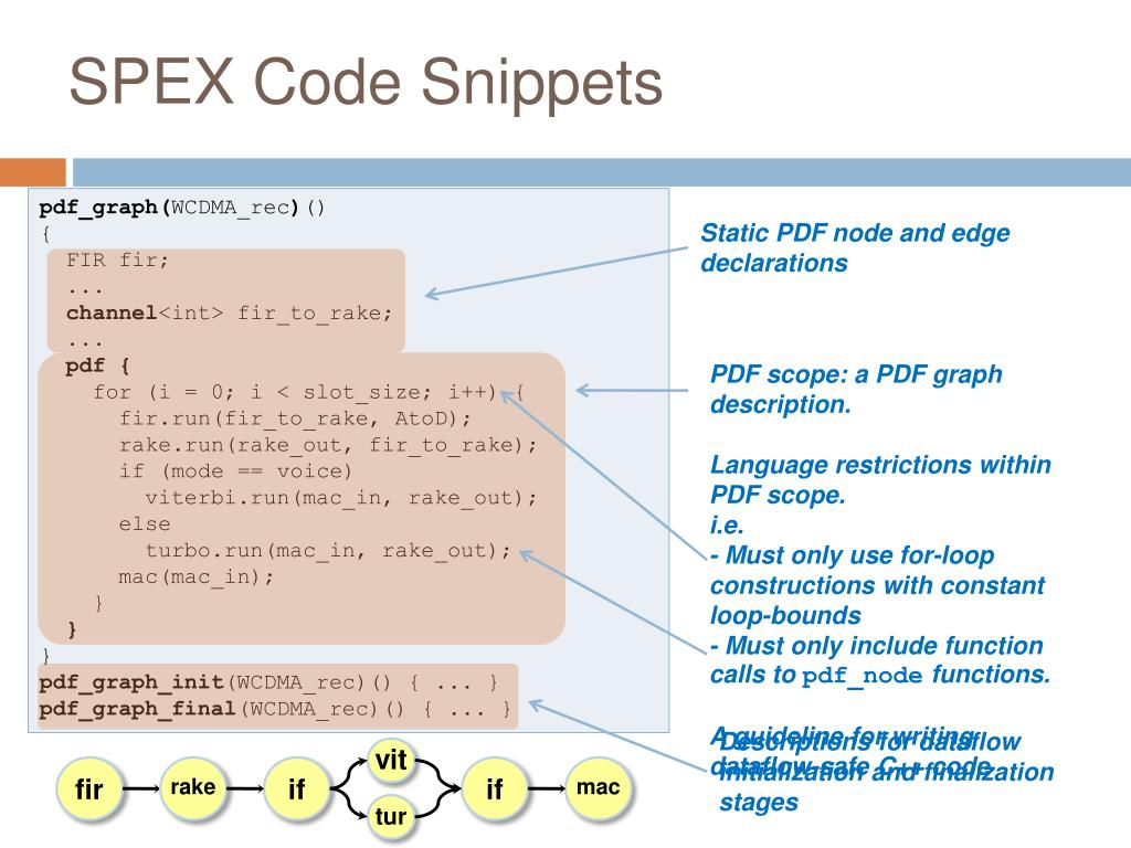 SPEX Code Snippets